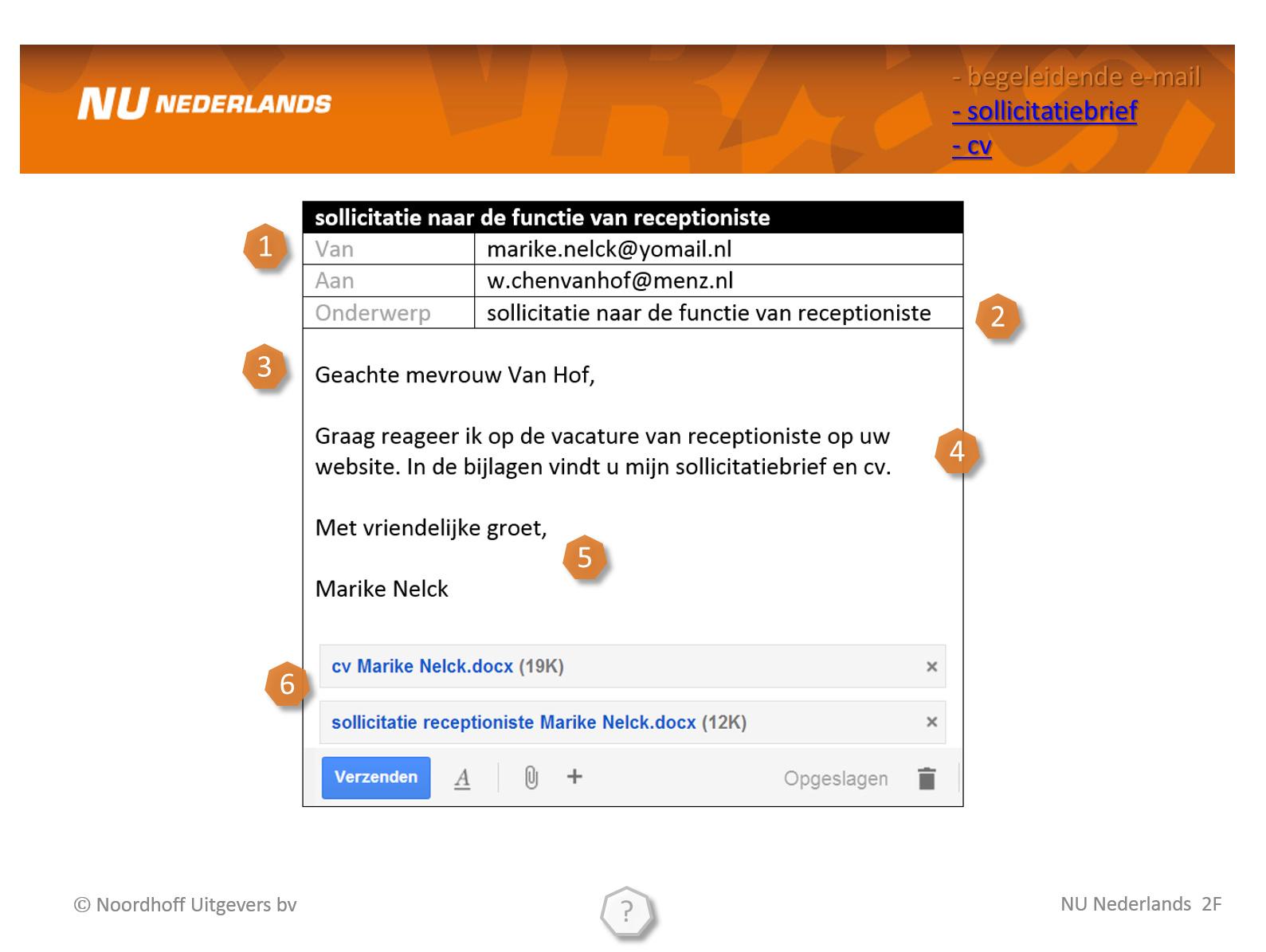 nov. 2012 – maart 2013: veertien powerpoints ('interactieve ...: bureaustokstaartje.nl/?page_id=35