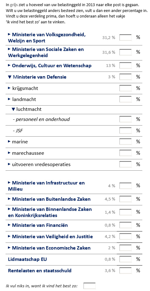 Belasting in Nederland.